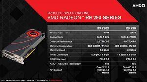 Amd radeon r9 290x: графический флагман за $549