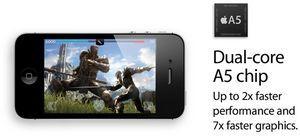 Apple iphone 4s: начинка от ipad 2, камера 8 мп, искусственный интеллект