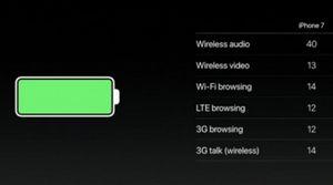 Apple iphone 7 стал первым водозащищённым смартфоном компании