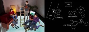 Gravityspace: умный пол-экран