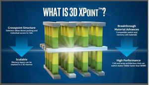 Intel и micron представляют новую технологию энергонезависимой памяти 3d xpoint