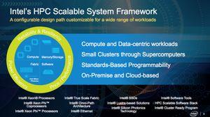 Intel открывает эру доступных высокопроизводительных вычислений