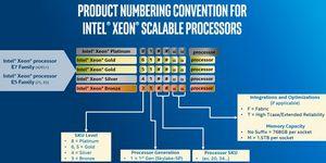 Intel представляет третье поколение процессоров xeon e7