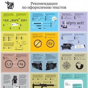 Как перевести сайт на русский язык?