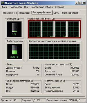 Как узнать сколько ядер в компьютере?