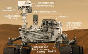 Марсоход «кьюриосити»: объяснение выбора 2 мп фотокамер