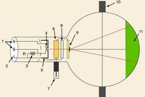 Новые квантовые точки впервые удалось заставить излучать одиночные фотоны