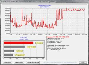 Новый патч скорости чтения samsung 840 evo выйдет в этом месяце