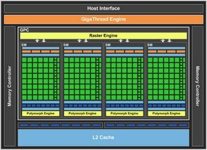 Nvidia geforce gts 450: недорогая и небыстрая fermi