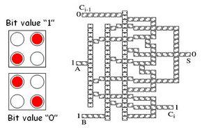 Подводные камни кремниевой электроники. проблемы и пути решения