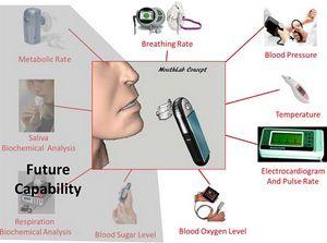 Портативный диагностический прибор mouthlab — современная версия трикодера из star trek