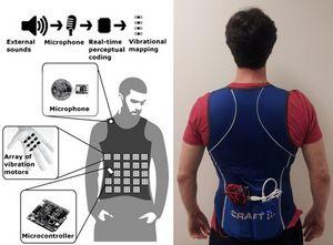 Проект vest: получение акустической информации человеком с нарушениями слуха при помощи вибрации