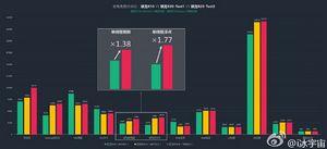 Qualcomm snapdragon 820 вдвое энергоэффективнее, чем snapdragon 810