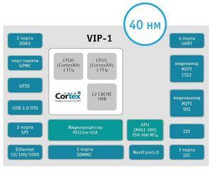Российская компания элвис-неотек представила 40 нм процессор vip-1