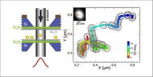 Создан электронный пинцет для переноса наночастиц