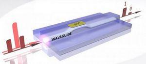 Создан первый оптический чип энергонезависимой памяти с устойчивыми рабочими характеристиками