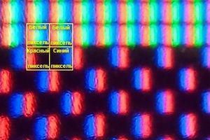 Тест для проверки цветового разрешения монитора или телевизора при подключении к компьютеру по цифровому видеоинтерфейсу