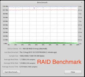 Тестируем postgresql на ssd raid-0 массиве с таблицей в 10 миллиардов записей. (часть 1)