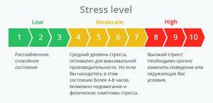 Трекер эмоционального стресса emvio — теперь на kickstarter