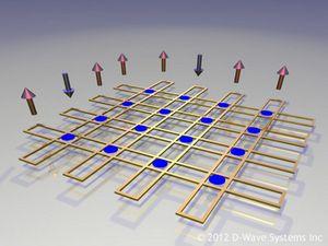Успехи google в квантовых вычислениях с точки зрения программирования