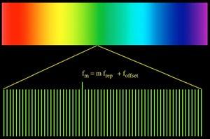 В nist создана система лазерного 3d-картографирования высокой точности