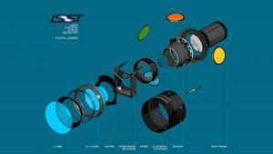 В сша приступают к реализации проекта по созданию 3,2 гп цифровой камеры — большого обзорного телескопа